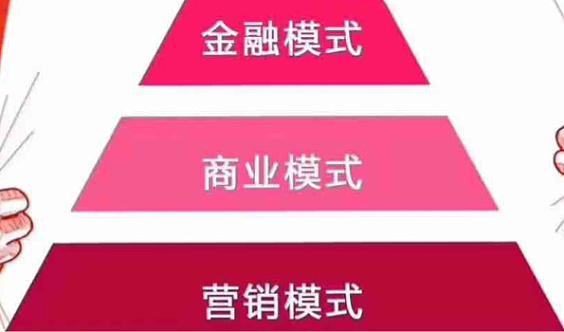 【顶尖商业模式】🌏【战略顶层设计】