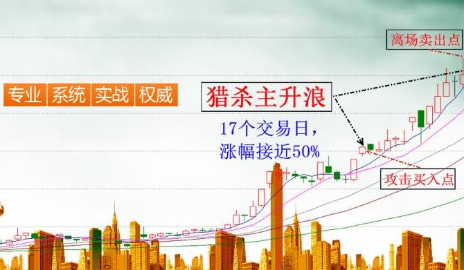 江西金融财富沙龙,江西股票技术培训,江西股票培训课程