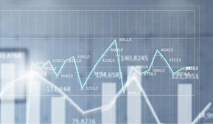 互动吧-鞍山《金融赢家特训营》财富导师马宗本-股票投资技术培训课程