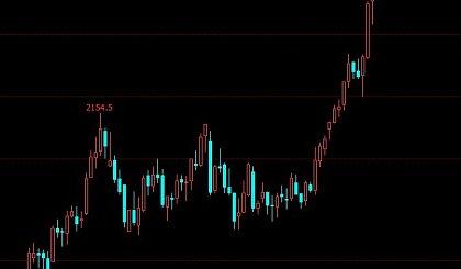 互动吧-内蒙古包头股票、期货投资实战训练