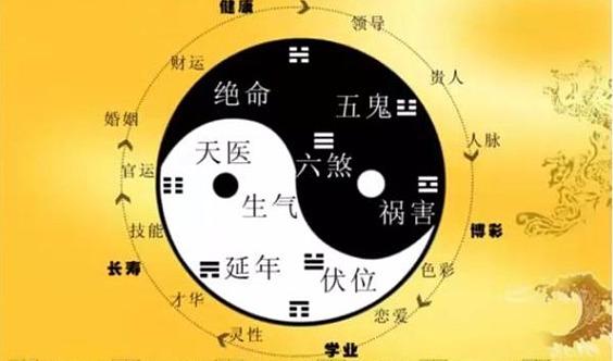 东莞站《中华绝学改运》-手机数学能量