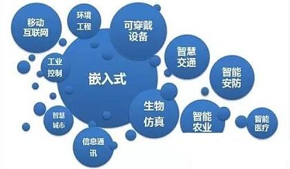 互动吧-深圳物联网培训哪家好?应用领域有哪些?【免费试学2周】