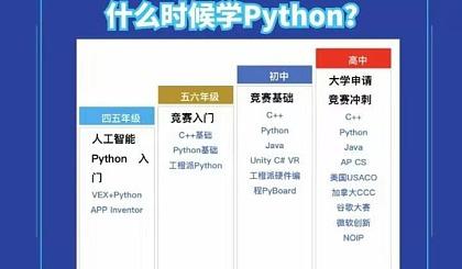 互动吧-只需9.9元超值体验300元Python语言编程课程