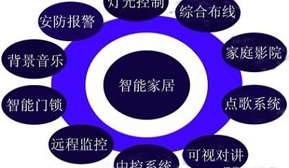 互动吧-2020第十一届(南京)国际智能家居展览会