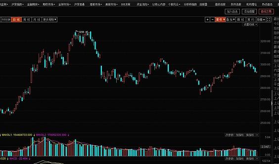 【股票期货投资沙盘演练】146期《知行合一投资智慧》上海站