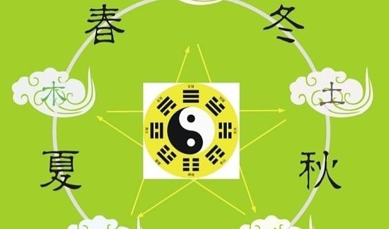 弘扬易学文化,传播中华文明,为往圣继绝学,易经风水,为万世开太平。
