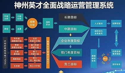 互动吧-【总裁/HRD必学】后疫情时代,人力资源管理往哪走?