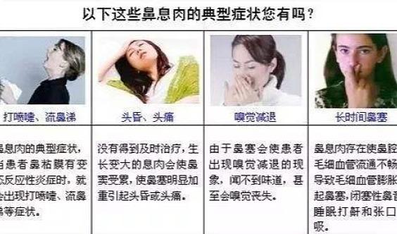 新吾鼻炎12月北京过敏性鼻炎慢性鼻炎学习班通知