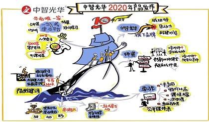 互动吧-2020年培训排课表和内训师资重推