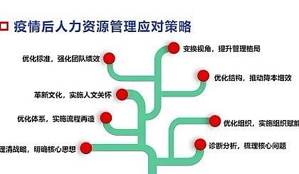 互动吧-总裁 高管 HRD必修【战略人力资源与股权激励】