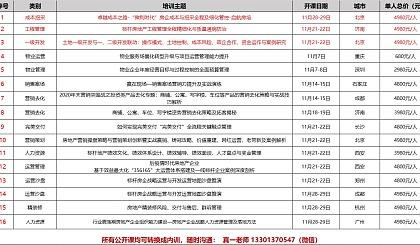 互动吧-写字楼去化培训(北京)《2020写字楼去化创新与运营增值实战研讨班》
